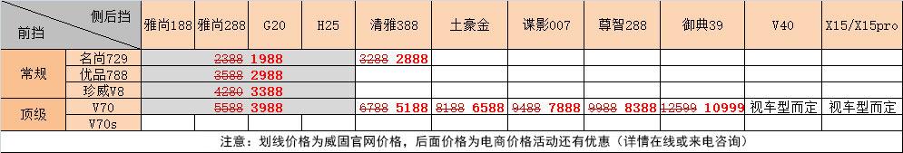 <b>2019年威固汽车膜价格表</b>